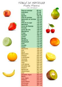fruta rica en potasio
